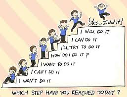 which-step-today